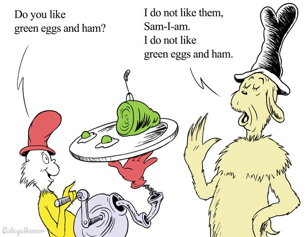 Green Eggs And Ham Recipe, Whats Cooking America